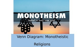 Venn Diagram project on Monotheistic religions