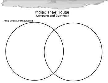 Venn Diagram to Compare Magic Tree House Settings