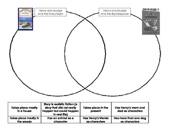 Venn Diagram to compare Henry and Mudge stories