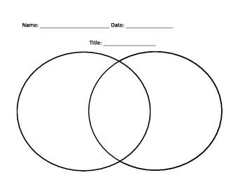 Venn Diagram with Editable feature