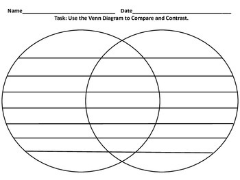 photograph regarding Printable Venn Diagrams With Lines titled Venn Diagram With Strains Worksheets Training Elements TpT