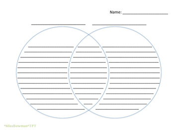 photograph regarding Printable Venn Diagrams With Lines named Venn Diagram With Strains Worksheets Training Materials TpT