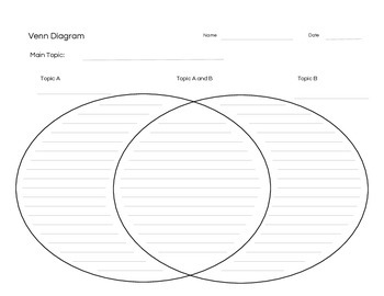 Venn Diagram with Lines and an Easy to Read Font