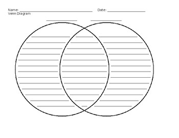 photo regarding Printable Venn Diagrams With Lines named Venn Diagram With Strains Worksheets Training Supplies TpT