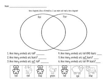 Venn Diagram with questions