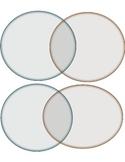 Venn Diagrams/ Compare and Contrast
