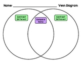 Venn Diagrams - FREEBIE
