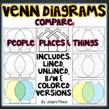 venn diagram comparing three things