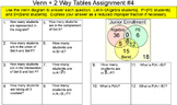 Venn Diagrams & 2 Way Frequency Tables for PDF and Socrative 4 Assignments
