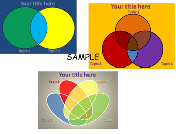 Venn Diagrams 2 way, 3 way, 4 way