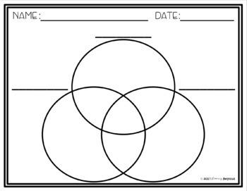 Venn Diagram Blank & Lined Templates   Freebie by Blooming ...