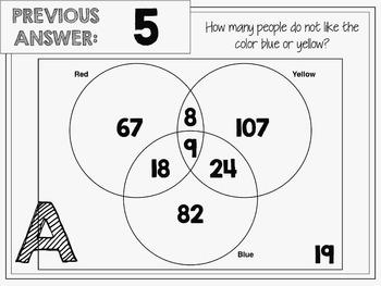 Venn Diagrams Around the Room Activity