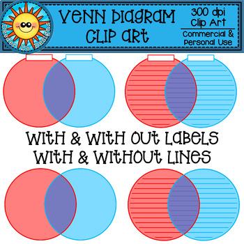 Venn Diagrams Clip Art