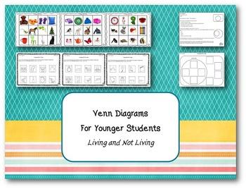 Venn Diagrams For Beginners