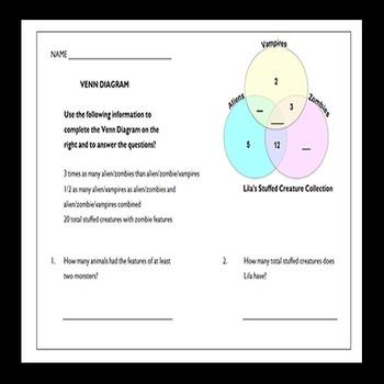 Venn Diagrams - Math Vitals