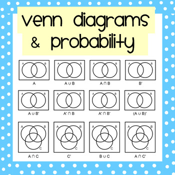 Understanding Probability And Venn Diagrams Block And Schematic