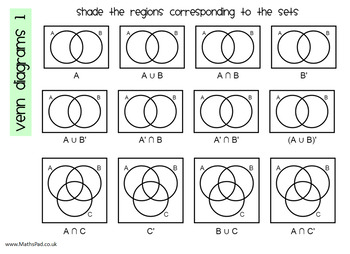 Venn diagrams probability mega worksheet pack by nicola waddilove venn diagrams probability mega worksheet pack ccuart Choice Image