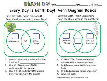 Venn diagrams puzzle earth day critical thinking early finishers venn diagrams puzzle earth day critical thinking early finishers centers ccuart Choice Image