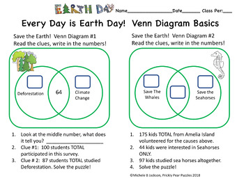 Earth Day Puzzle,  Venn Diagrams, Puzzle, Earth Day, Critical Thinking, Centers