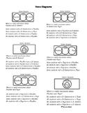 Venn Diagrams Quiz