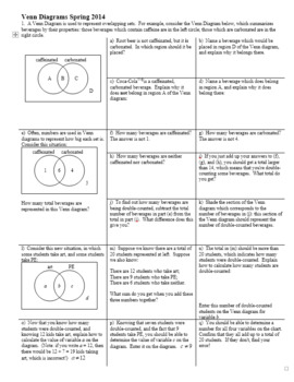 Venn Diagrams Spring 2014 (Editable)