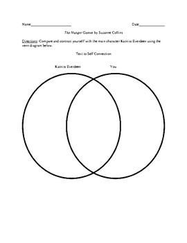 Venn Diagrams for The Hunger Games