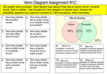 Venn Diagrams with Probability, 2 Lessons + 16 Assignments