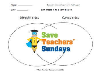 Venn diagram (types of lines) lesson plans, worksheets and more
