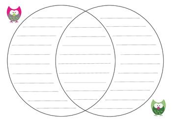 Venn diagrams for use across all subjects