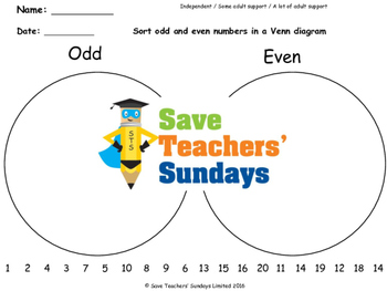 Venn diagrams worksheets (3 levels of difficulty)