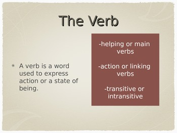 Verb, Adverb, Preposition, Conjunction and Interjection