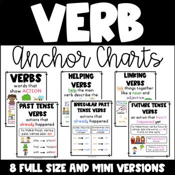 Verb Anchor Charts {8 Concepts}