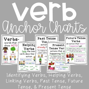 Verb Anchor Charts {8 Concepts}