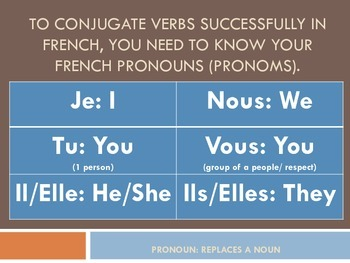 Verb Avoir Notes for a Lecture