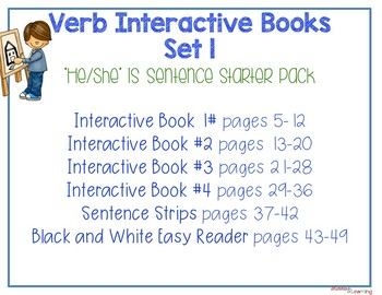 Verb Bundle-In total 48 Verbs
