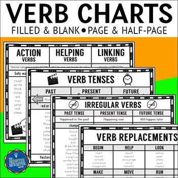 Verb Anchor Charts