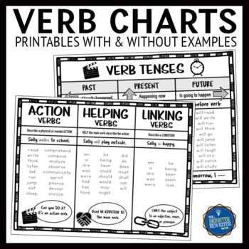 Verb Anchor Charts