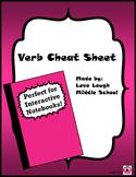 Verb Cheat Sheet