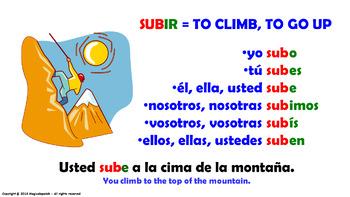 "Verb Conjugation -Present Tense /12 Regular Verbs Ending in –""IR"" (PPT #12)"