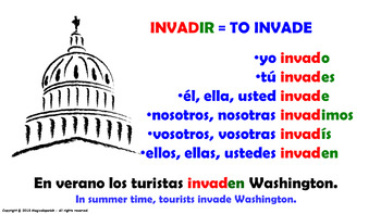 "Verb Conjugation -Present Tense. / 12 Regular Verbs Ending in –""IR"" (PPT #14)"