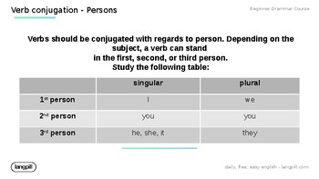 Verb Conjugation '1st person' '2nd person' '3rd person' Powerpoint