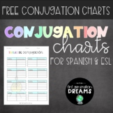 Free Distance Learning Verb Conjugation Charts in Spanish
