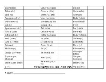 Verb Conjugation Drill 2