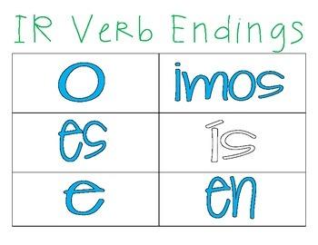 Verb Conjugation Posters