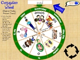 Spanish Verb Conjugation Wheel - Present Tense, Regular Verbs