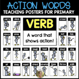 Verb/Action Words ELA {Robot Theme} Posters for Kindergart