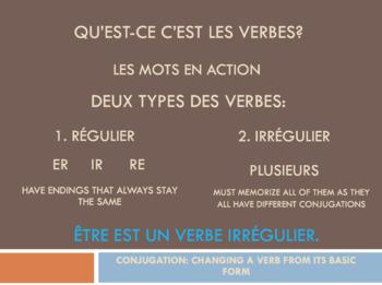 """Verb """"Être"""" PowerPoint Lesson"""
