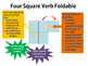 Verb Foldable