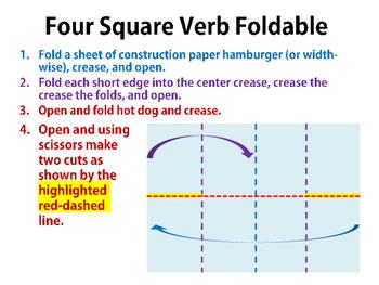 Verb Foldable