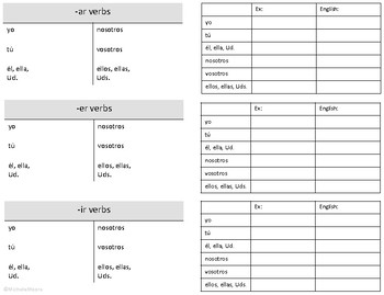 Verb Foldables - a reference tool for verb conjugations